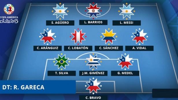 Messi y Agüero integran el once ideal de la primera fase de la Copa junto a Vidal, pese a su escándalo