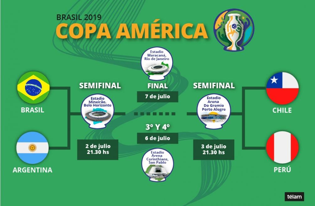 Argentina afronta el clásico ante el anfitrión en busca de la final